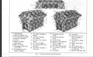 Detroit Diesel Engine Manual 6V92 8V92 Series Complete